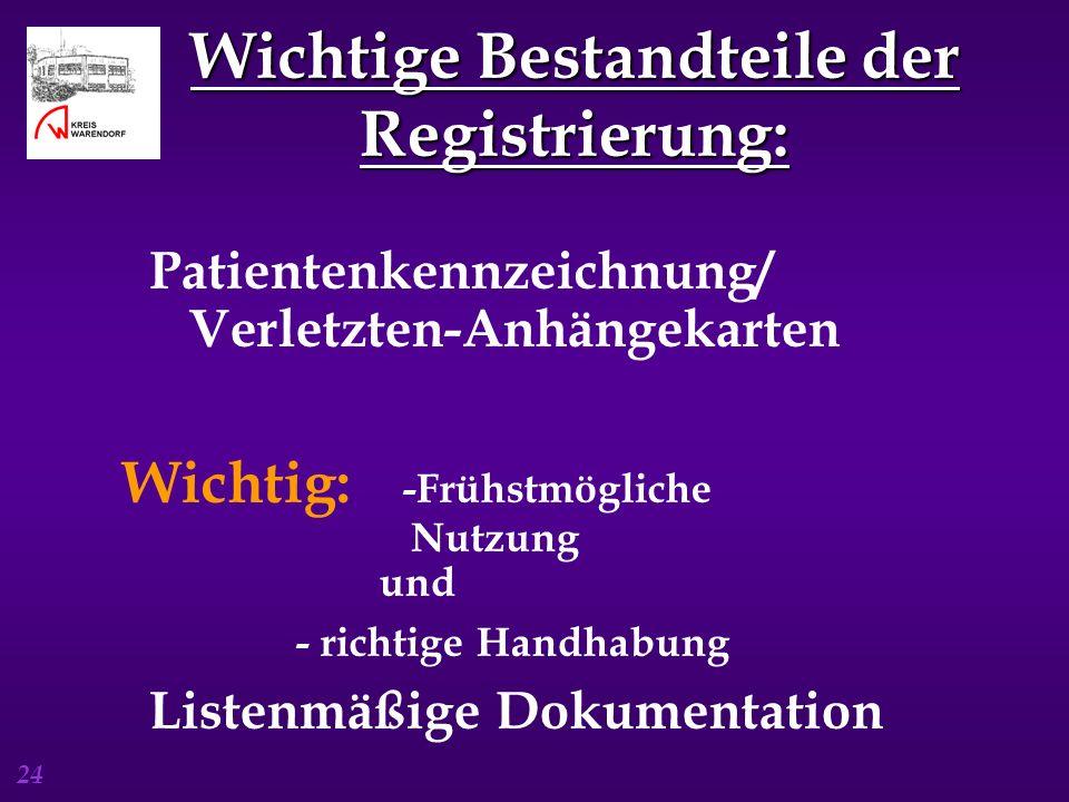 Wichtige Bestandteile der Registrierung: