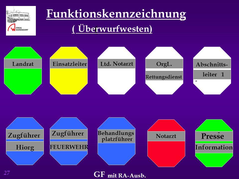 Funktionskennzeichnung