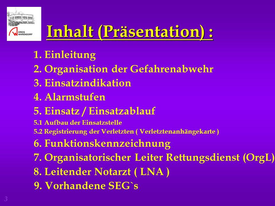 Inhalt (Präsentation) :