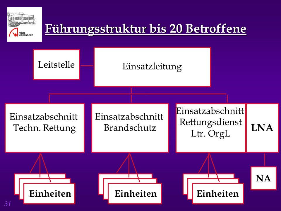 Führungsstruktur bis 20 Betroffene