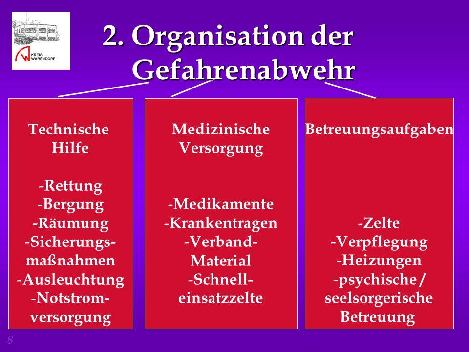 2. Organisation der Gefahrenabwehr