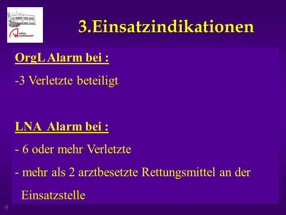 3.Einsatzindikationen OrgL Alarm bei : 3 Verletzte beteiligt