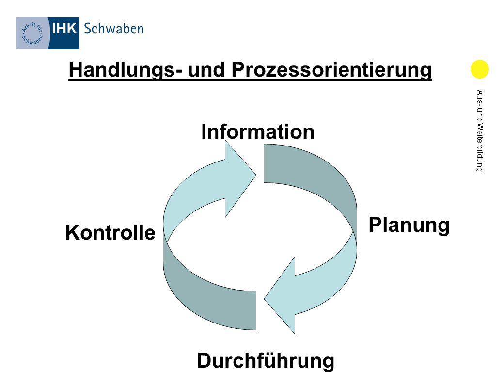 Handlungs- und Prozessorientierung