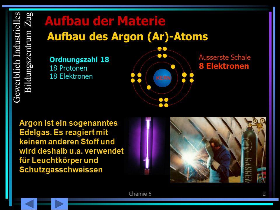 Aufbau des Argon (Ar)-Atoms
