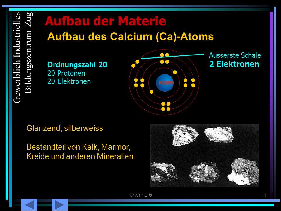 Aufbau des Calcium (Ca)-Atoms
