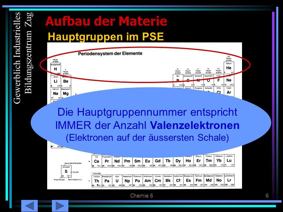 Aufbau der Materie Hauptgruppen im PSE