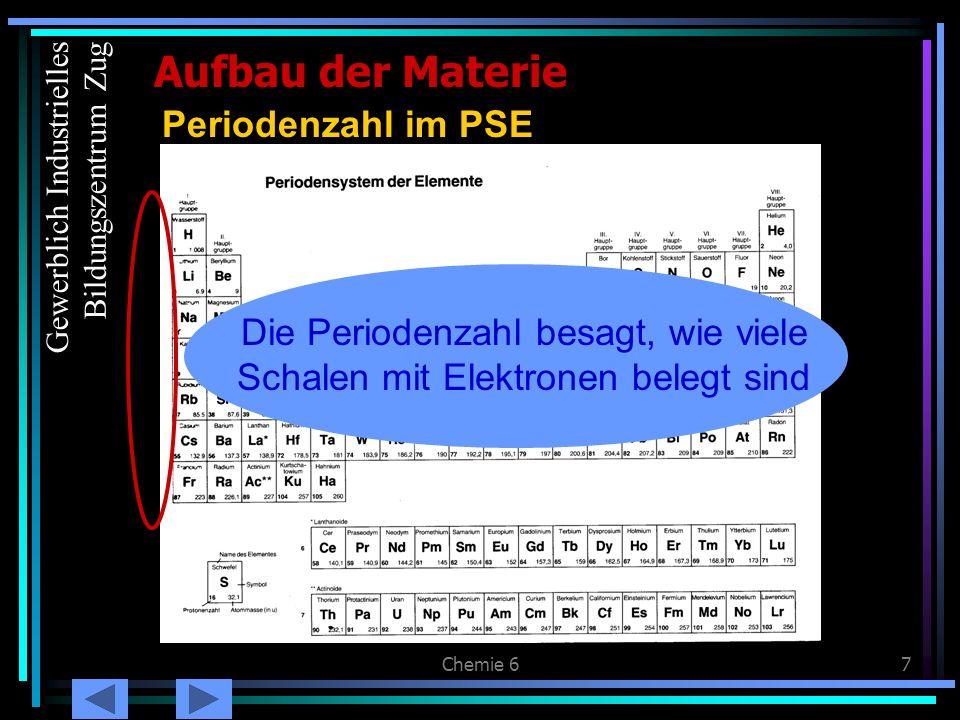 Die Periodenzahl besagt, wie viele Schalen mit Elektronen belegt sind