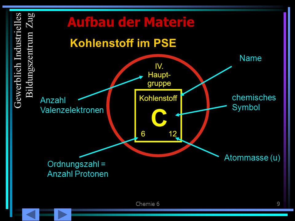 Aufbau der Materie Kohlenstoff im PSE Gewerblich Industrielles