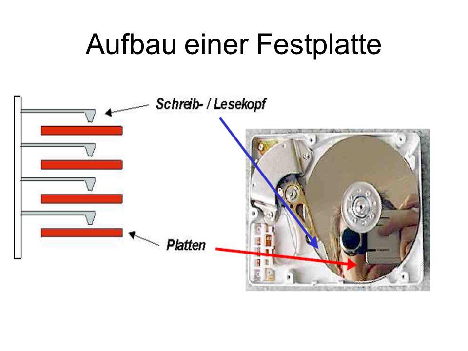 Aufbau einer Festplatte