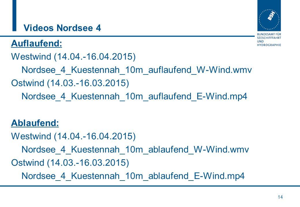Videos Nordsee 4