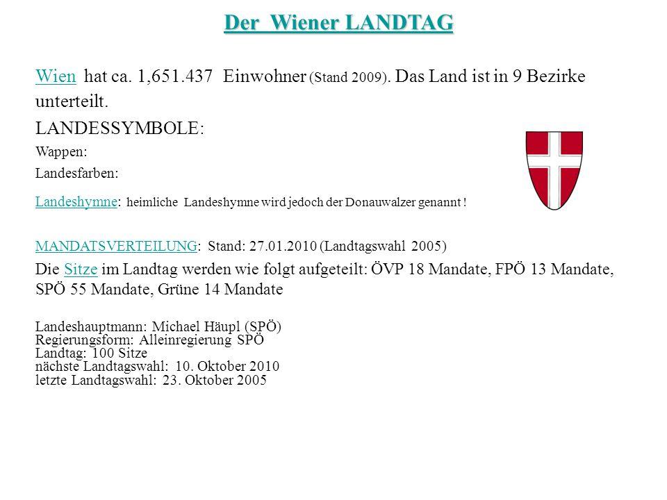 Der Wiener LANDTAG Wien hat ca. 1,651.437 Einwohner (Stand 2009). Das Land ist in 9 Bezirke unterteilt.