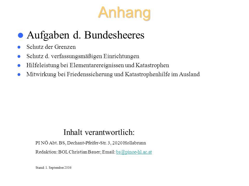 Anhang Aufgaben d. Bundesheeres Für den Inhalt verantwortlich: