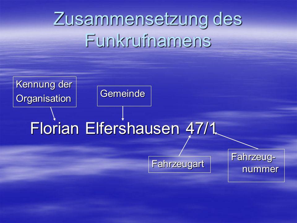 Zusammensetzung des Funkrufnamens