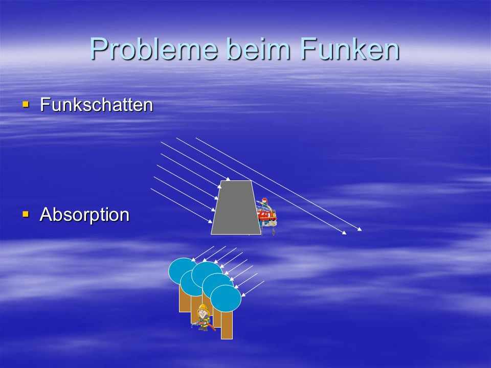 Probleme beim Funken Funkschatten Absorption