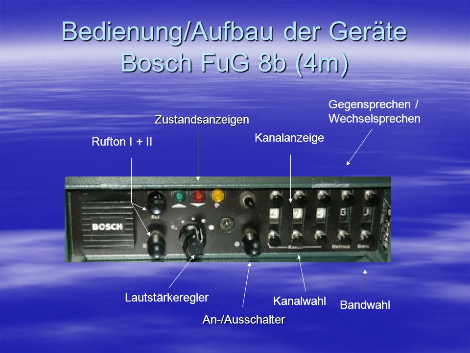 Bedienung/Aufbau der Geräte Bosch FuG 8b (4m)