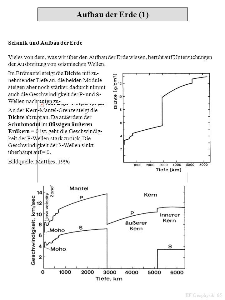 Aufbau der Erde (1) Seismik und Aufbau der Erde