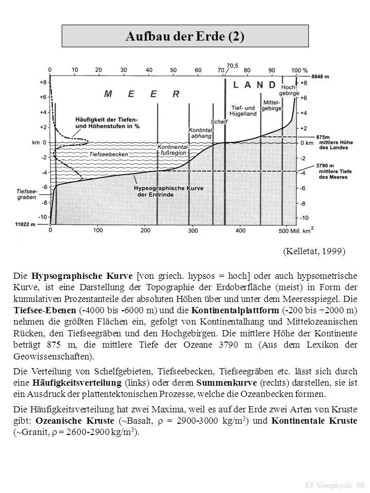 Aufbau der Erde (2) (Kelletat, 1999)