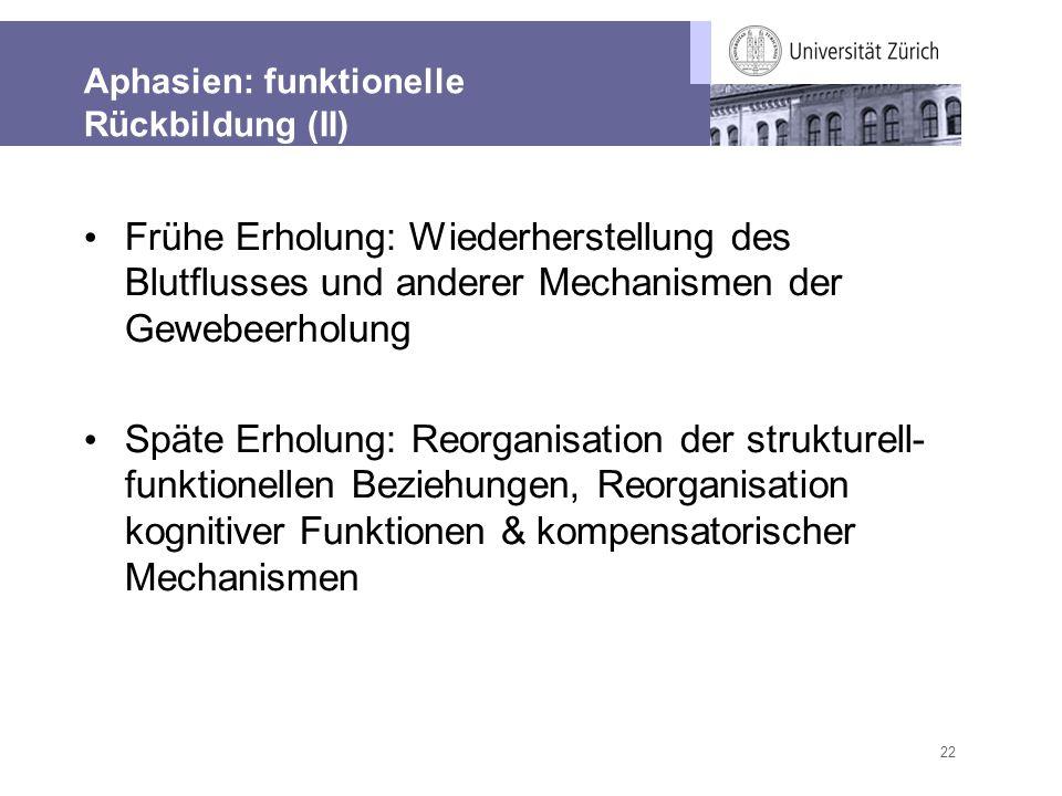 Aphasien: funktionelle Rückbildung (II)