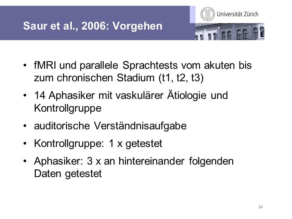 Kopfzeile 28.03.2017. Saur et al., 2006: Vorgehen. fMRI und parallele Sprachtests vom akuten bis zum chronischen Stadium (t1, t2, t3)