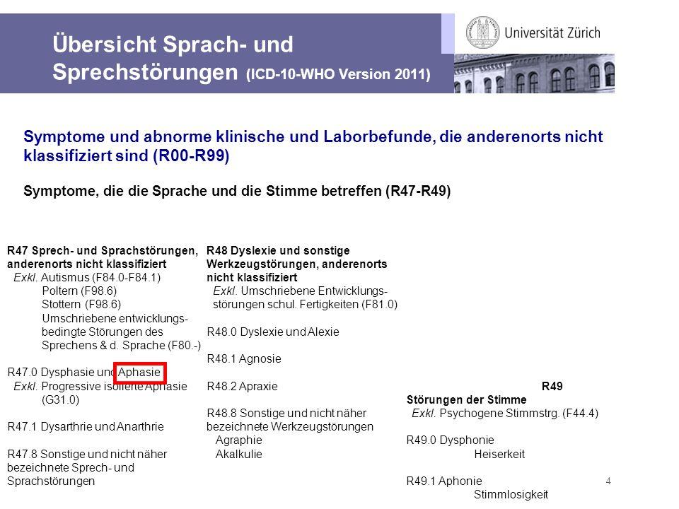 Übersicht Sprach- und Sprechstörungen (ICD-10-WHO Version 2011)