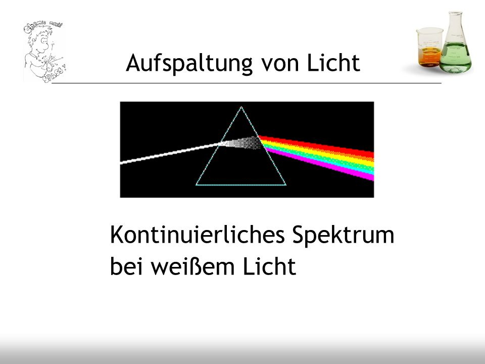 Aufspaltung von Licht Kontinuierliches Spektrum bei weißem Licht