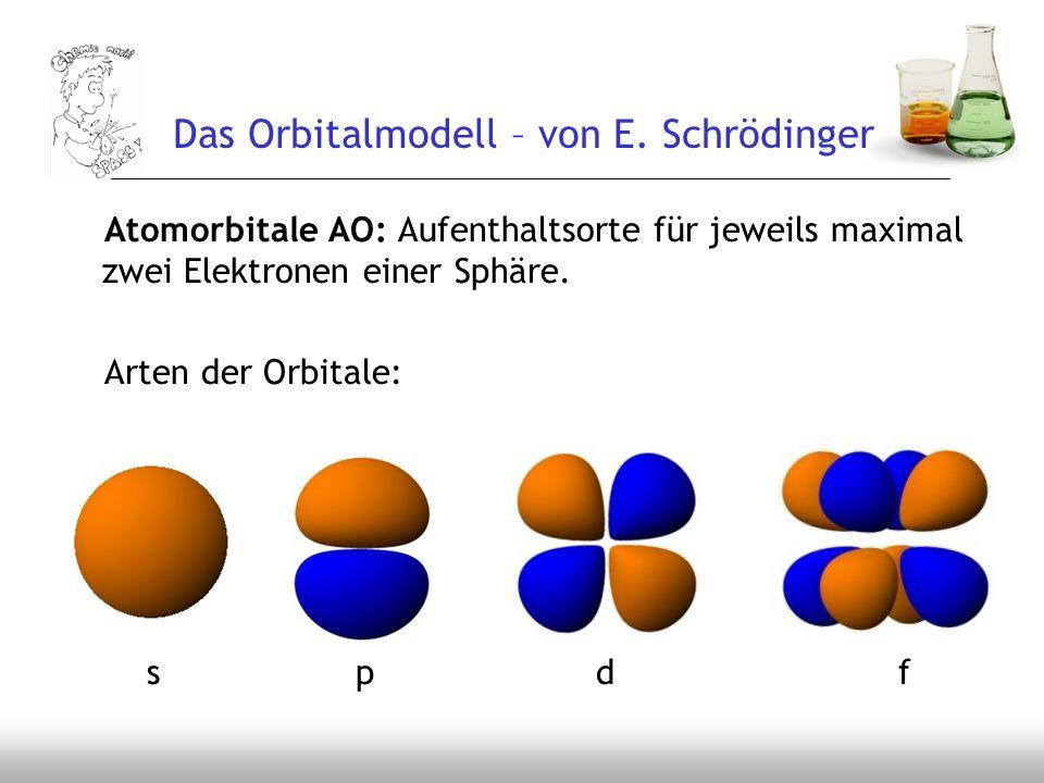Das Orbitalmodell – von E. Schrödinger