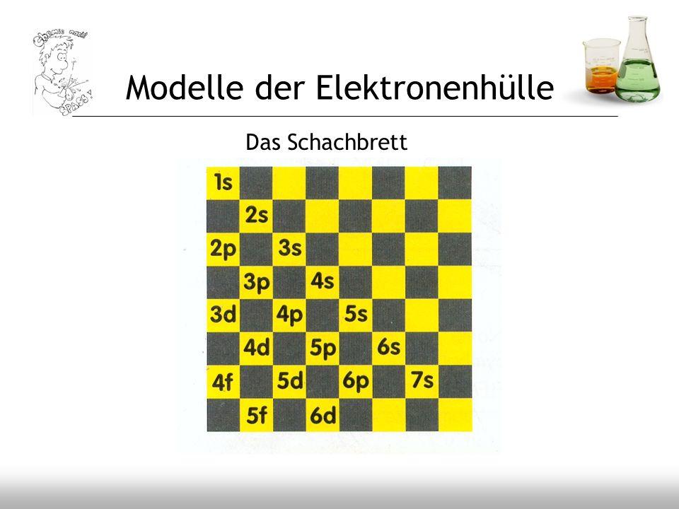 Modelle der Elektronenhülle