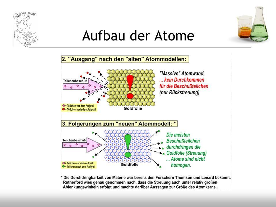 Aufbau der Atome