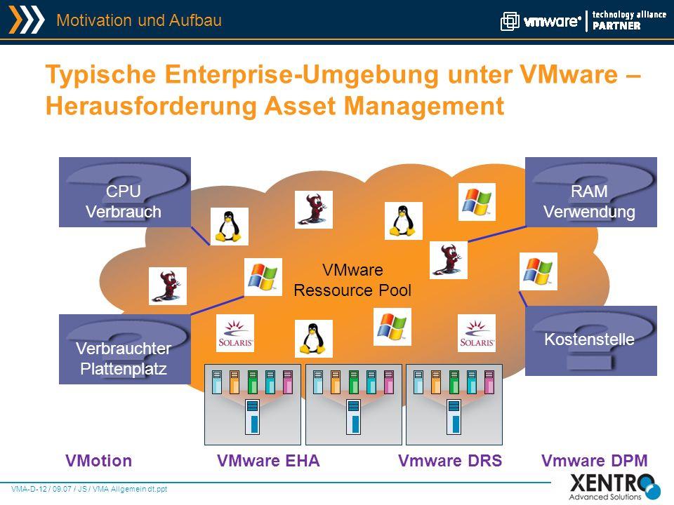 Motivation und Aufbau Typische Enterprise-Umgebung unter VMware – Herausforderung Asset Management.