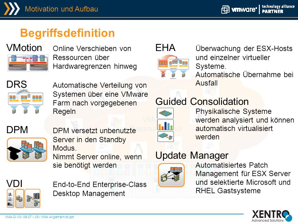 Motivation und Aufbau Begriffsdefinition. VMotion Online Verschieben von Ressourcen über Hardwaregrenzen hinweg.