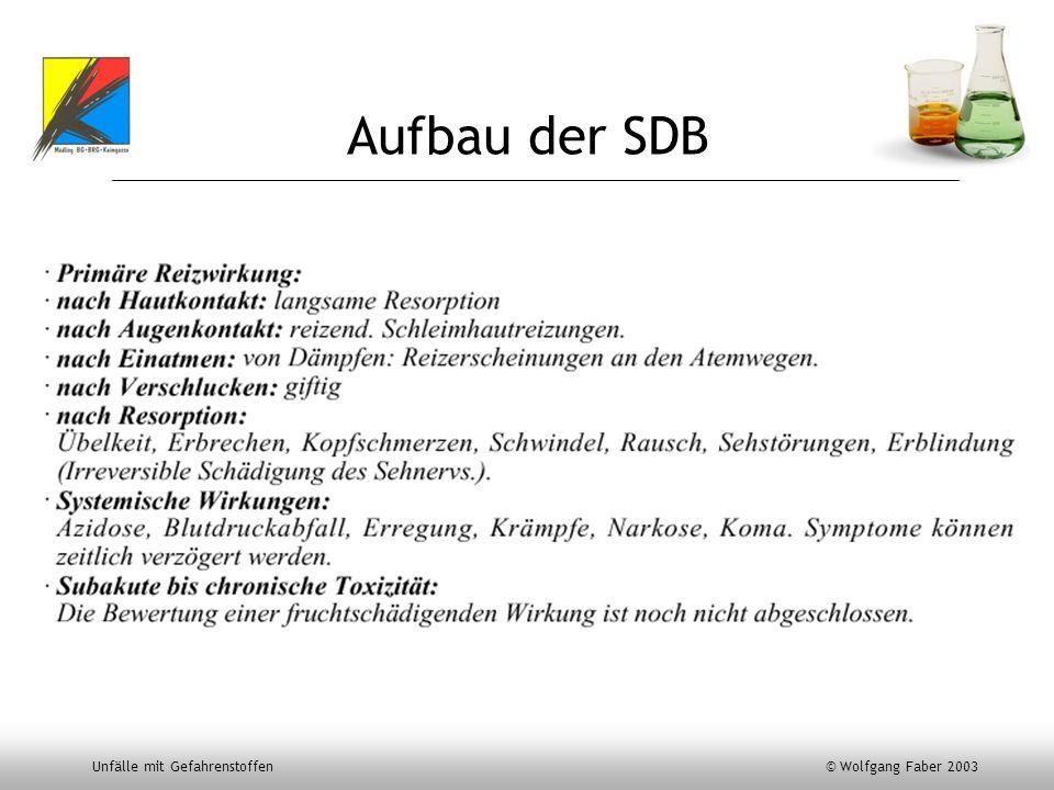 Aufbau der SDB