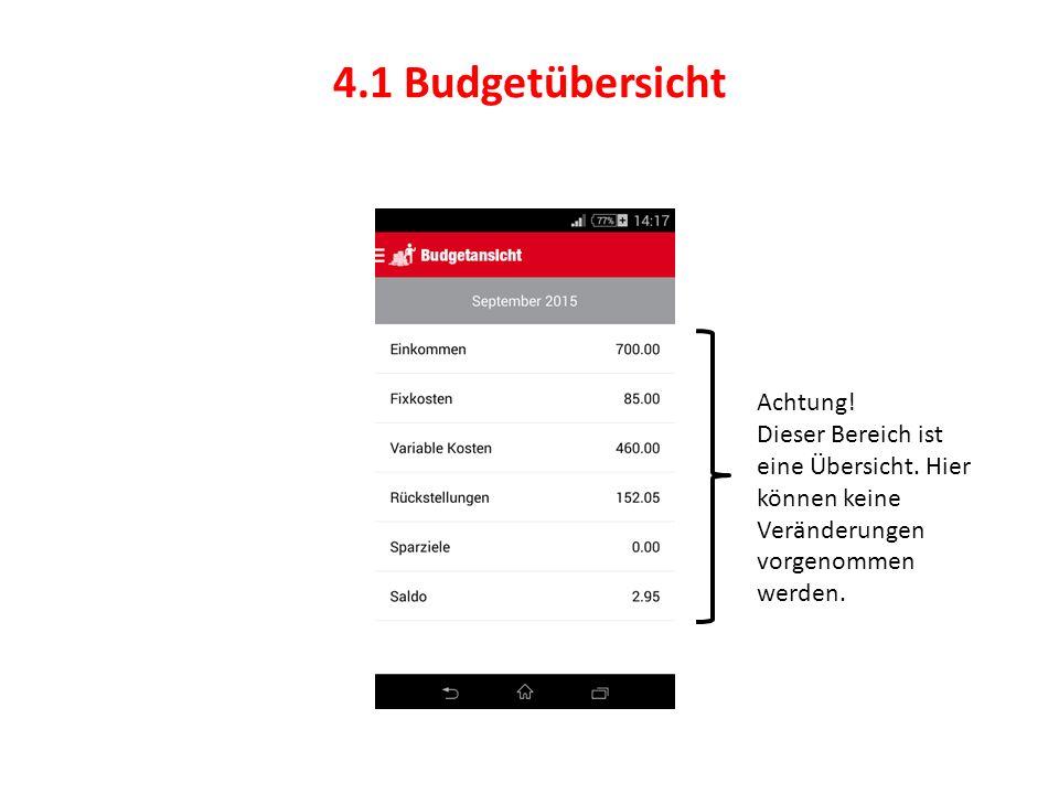 4.1 Budgetübersicht Achtung!