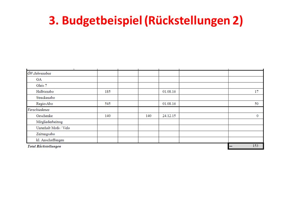 3. Budgetbeispiel (Rückstellungen 2)