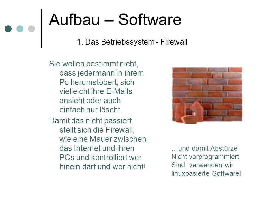 Aufbau – Software 1. Das Betriebssystem - Firewall