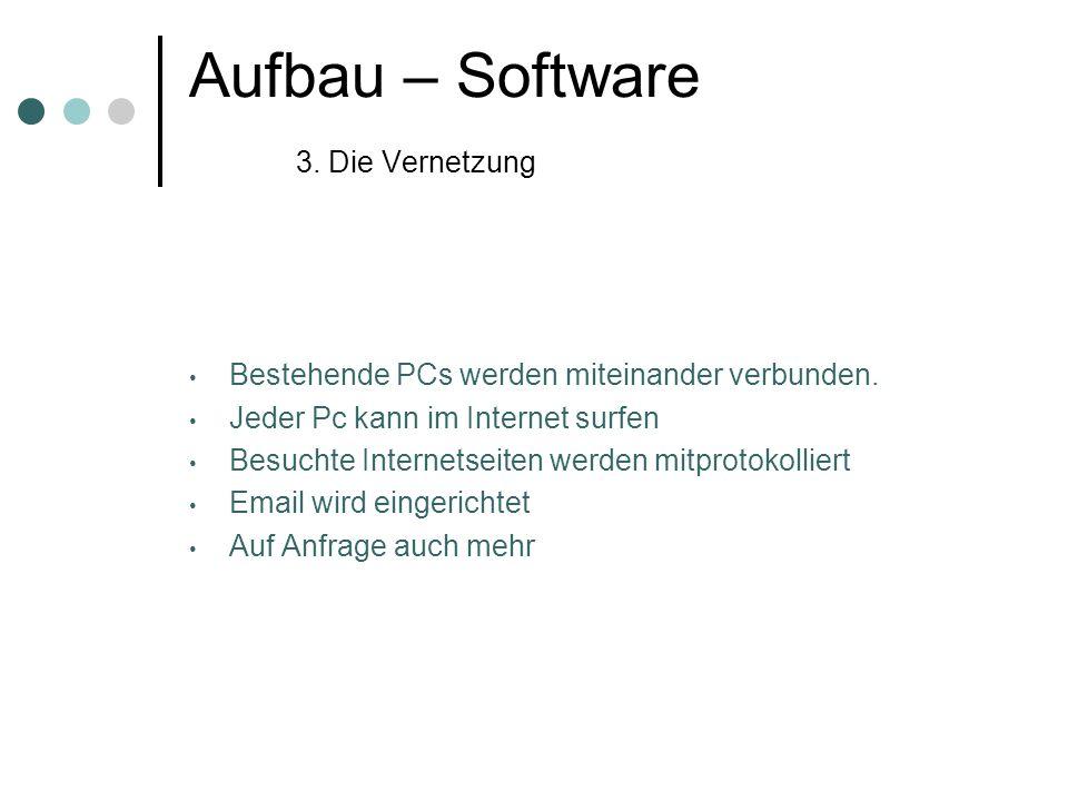 Aufbau – Software 3. Die Vernetzung