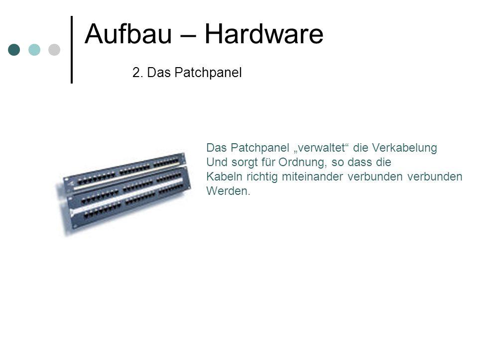 Aufbau – Hardware 2. Das Patchpanel
