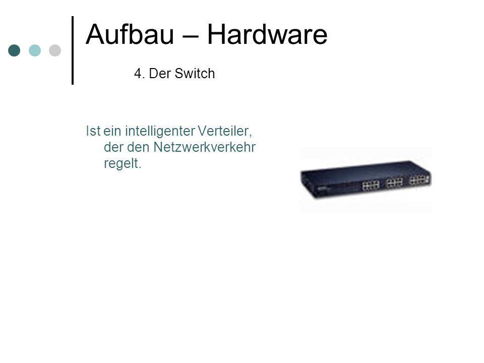 Aufbau – Hardware 4. Der Switch