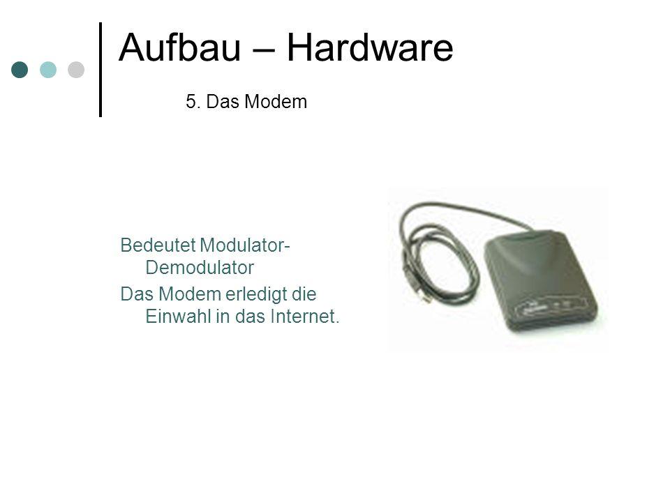 Aufbau – Hardware 5. Das Modem