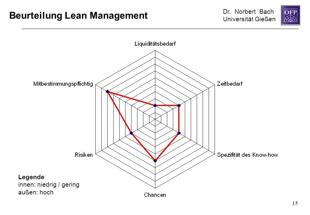 Beurteilung Lean Management