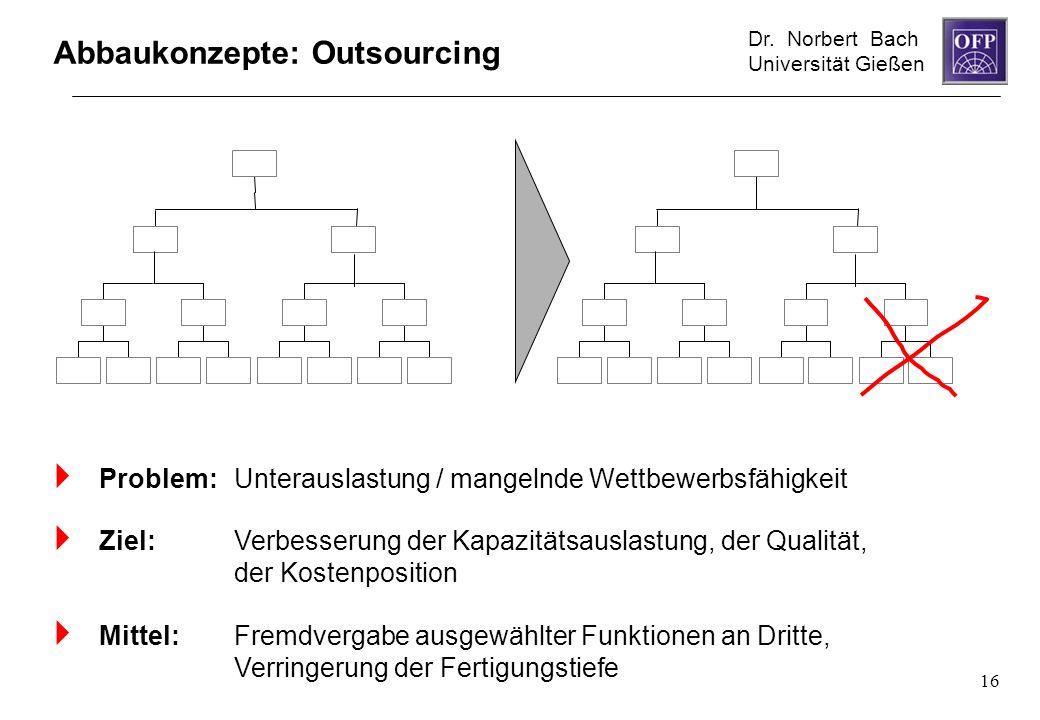 Abbaukonzepte: Outsourcing