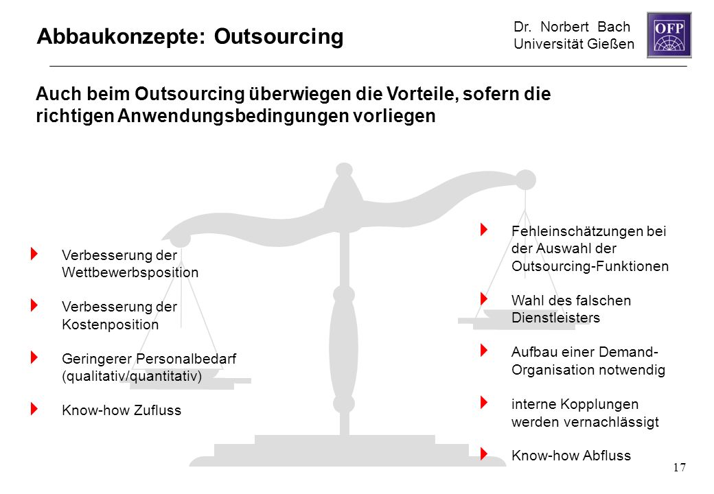 Abbaukonzepte: Outsourcing