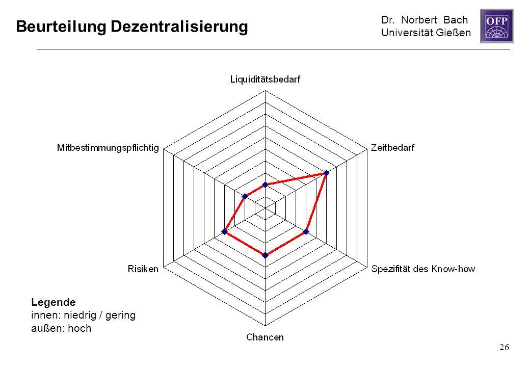 Beurteilung Dezentralisierung