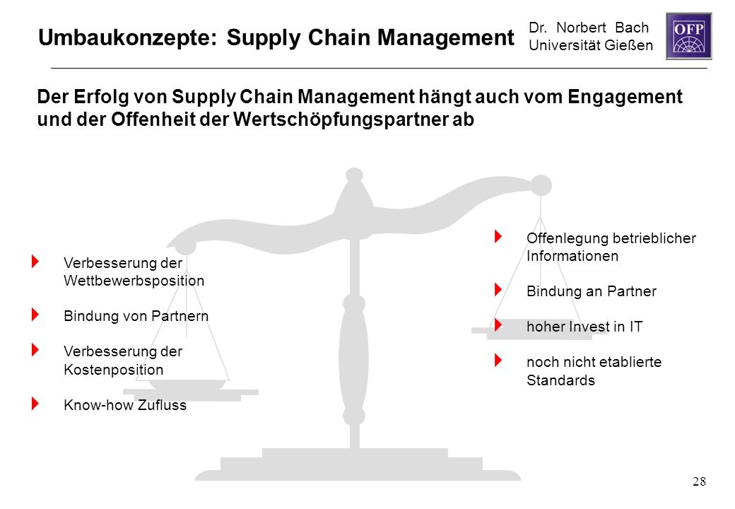 Umbaukonzepte: Supply Chain Management