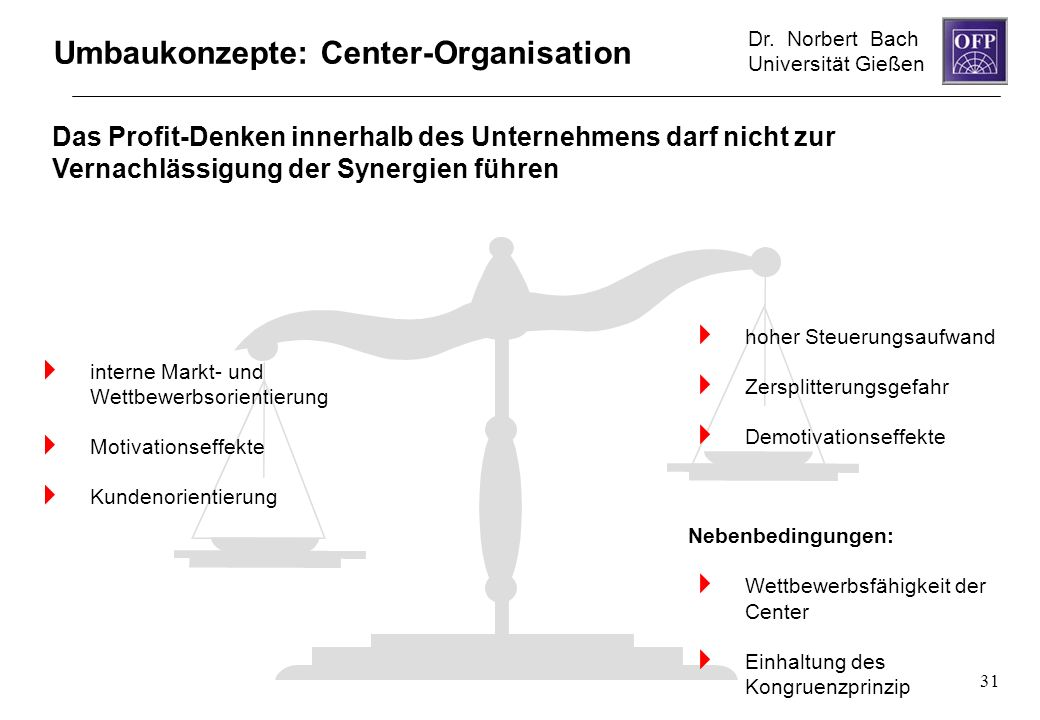 Umbaukonzepte: Center-Organisation