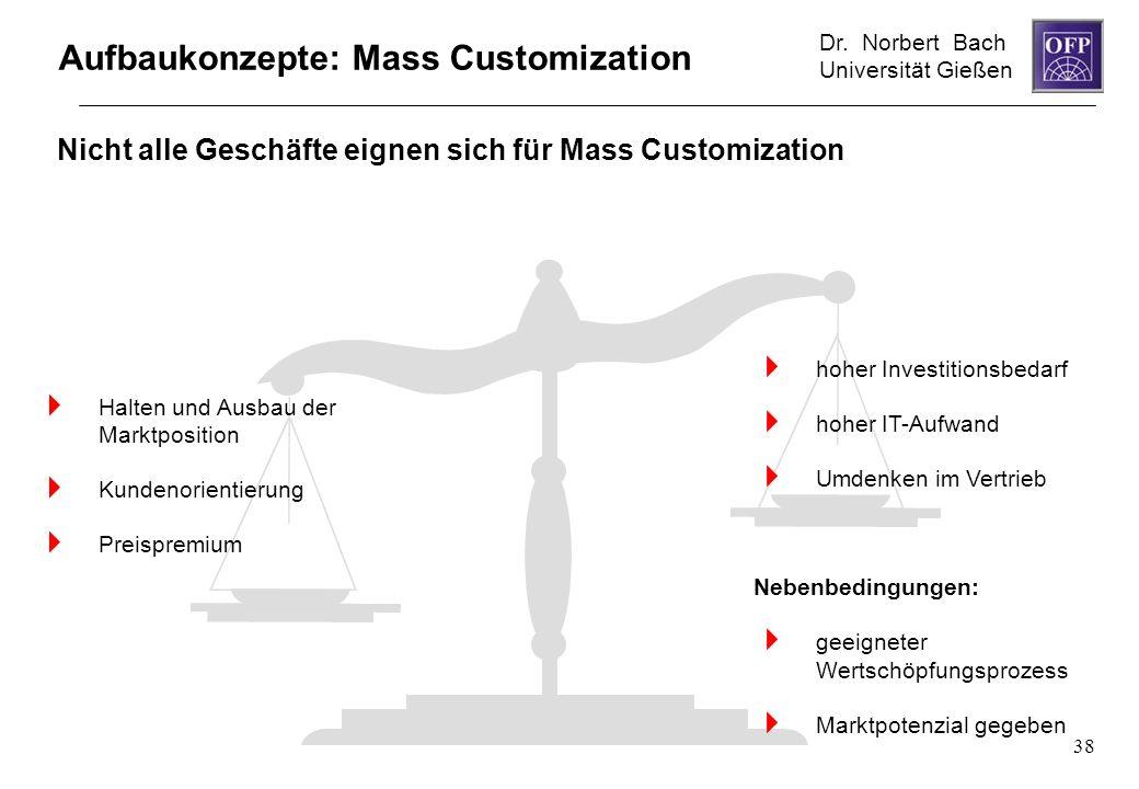 Aufbaukonzepte: Mass Customization