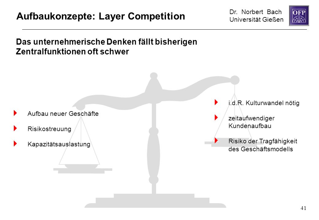 Aufbaukonzepte: Layer Competition