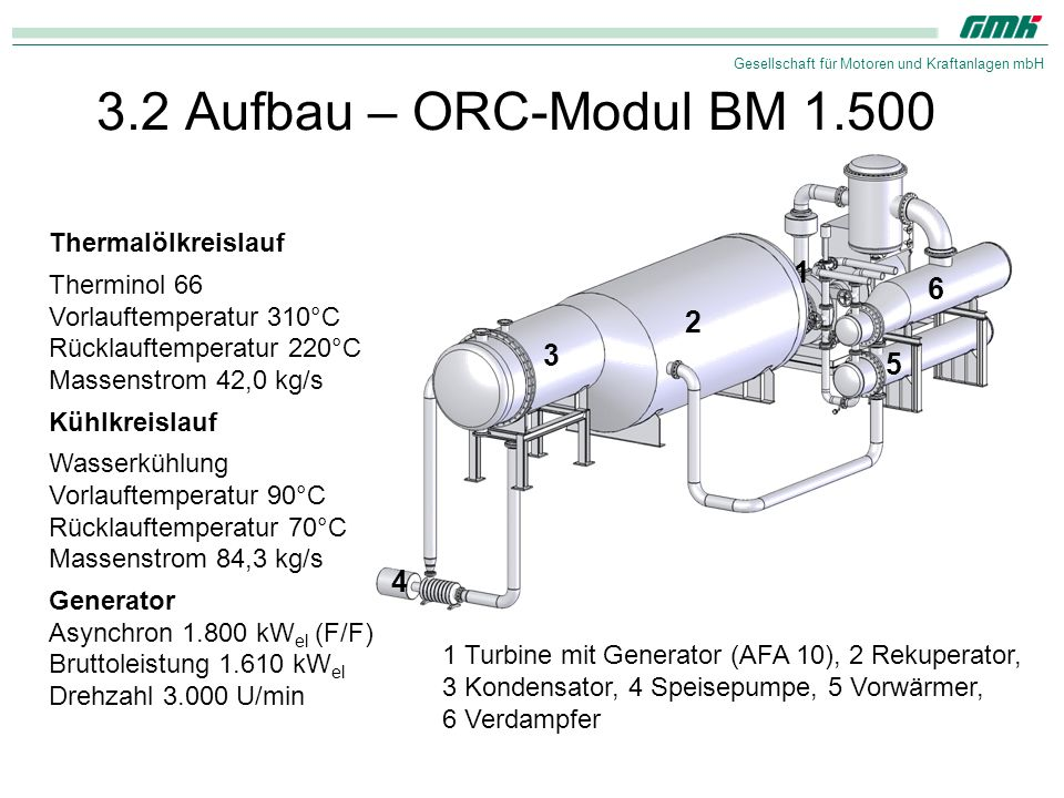 3.2 Aufbau – ORC-Modul BM 1.500 1 6 2 3 5 4 Thermalölkreislauf