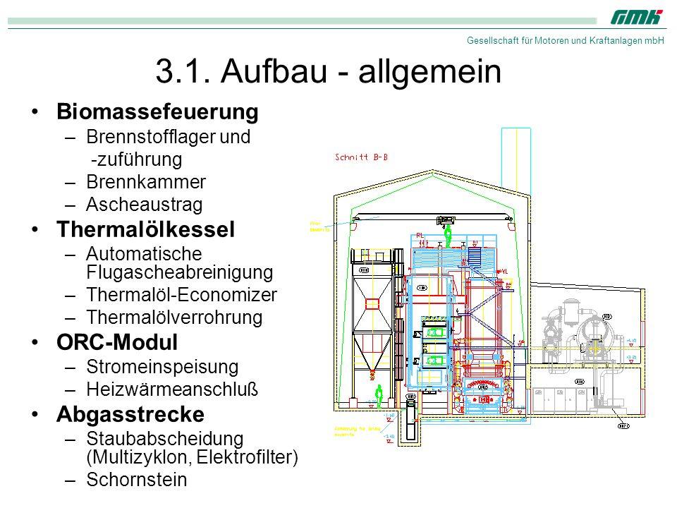 3.1. Aufbau - allgemein Biomassefeuerung Thermalölkessel ORC-Modul