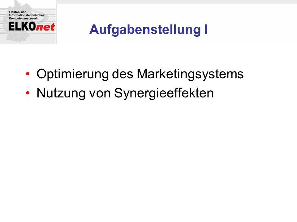 Aufgabenstellung I Optimierung des Marketingsystems Nutzung von Synergieeffekten