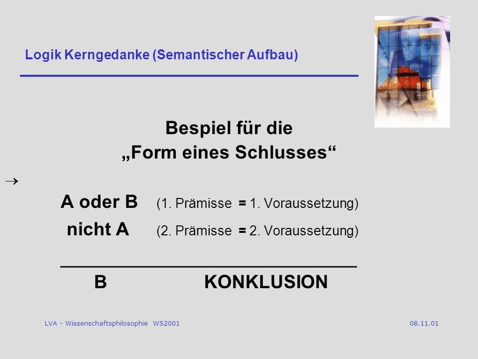 LVA - Wissenschaftsphilosophie WS2001 08.11.01